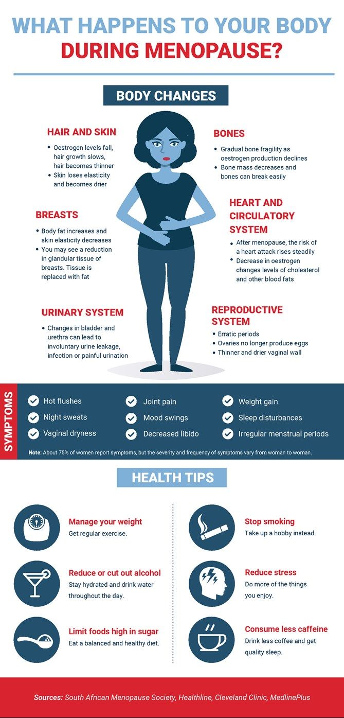 common changes women have during monopause infographic